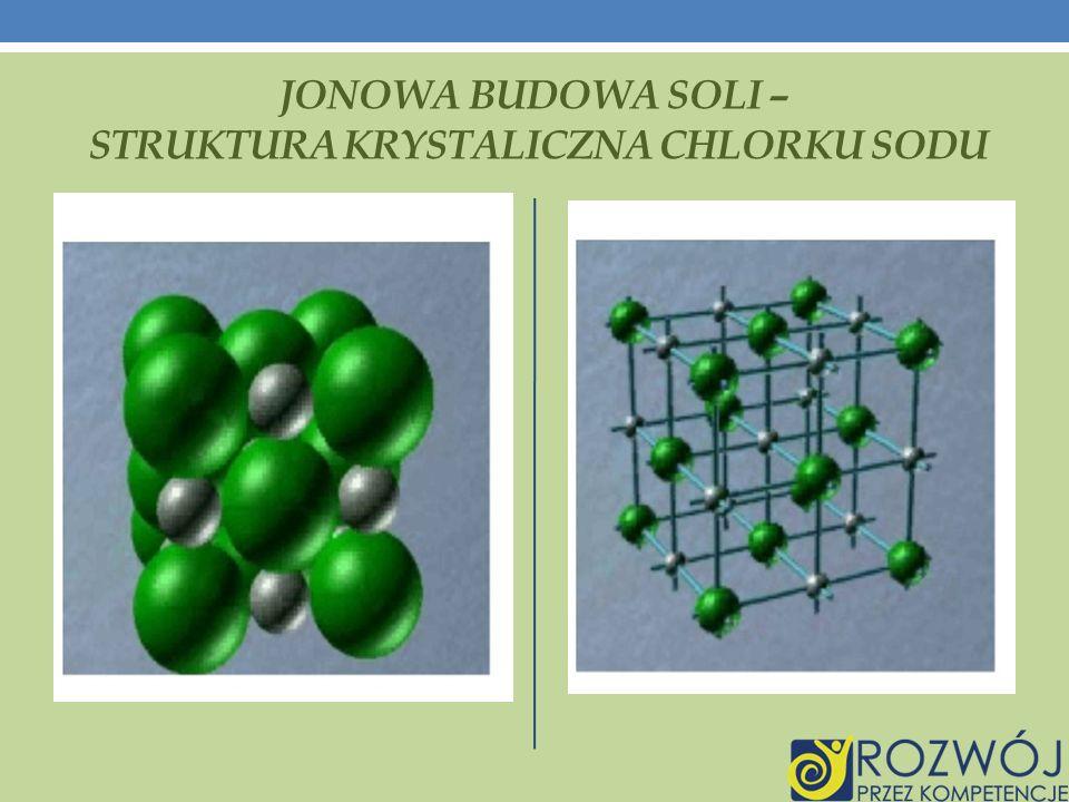 PODZIAŁ SOLI Sole nasycone, w których nie występują ani grupy hydroksylowe, ani kwaśne atomy wodoru; Sole nienasycone, które dzieli się na: hydrosole - zawierające grupy hydroksylowe pochodzące z wyjściowej zasady, zwane solami zasadowymi; wodorosole - zawierające kationy wodoru pochodzące z wyjściowego kwasu, zwane solami kwaśnymi; hydraty - sole posiadające wbudowane w sieć krystaliczną cząsteczki wody.