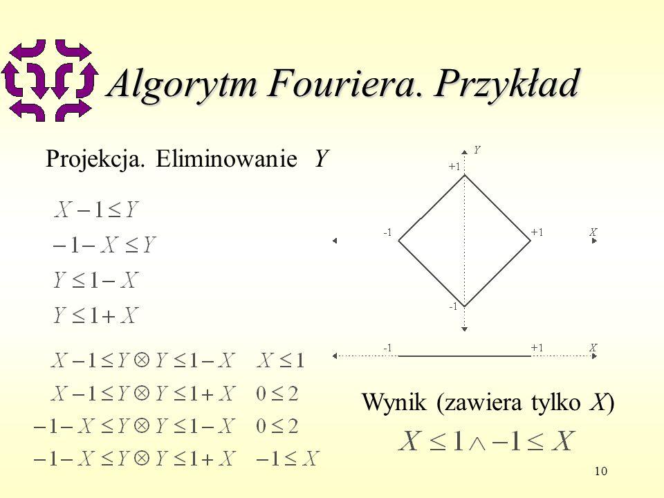 10 Algorytm Fouriera. Przykład Projekcja. Eliminowanie Y Wynik (zawiera tylko X)