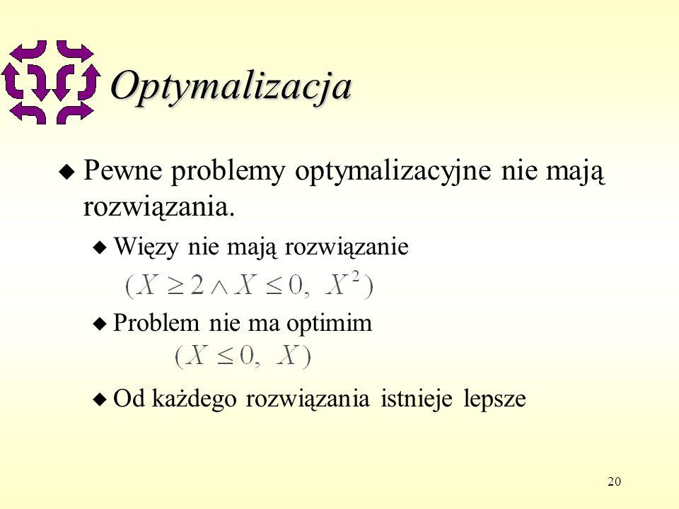 20 Optymalizacja u Pewne problemy optymalizacyjne nie mają rozwiązania. u Więzy nie mają rozwiązanie u Problem nie ma optimim u Od każdego rozwiązania
