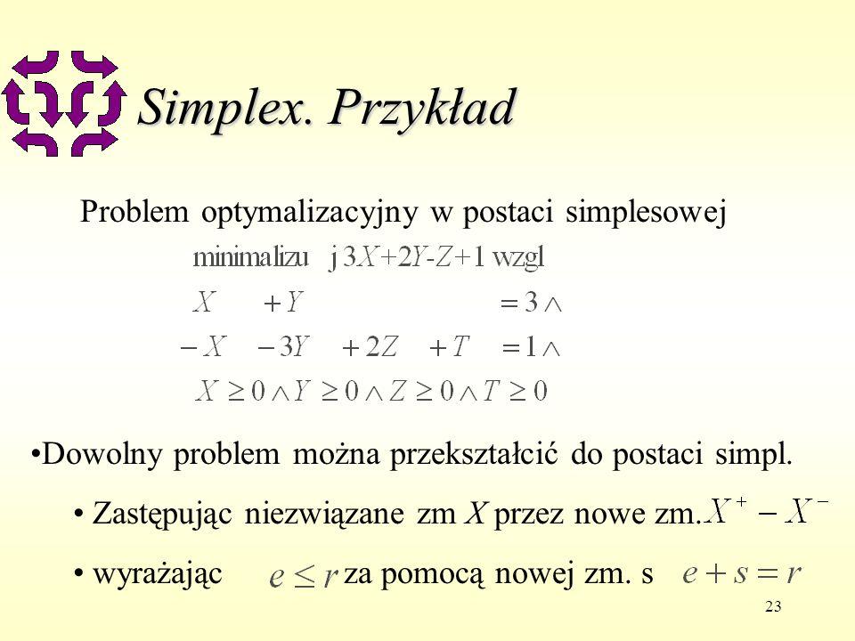 23 Simplex. Przykład Problem optymalizacyjny w postaci simplesowej Dowolny problem można przekształcić do postaci simpl. Zastępując niezwiązane zm X p