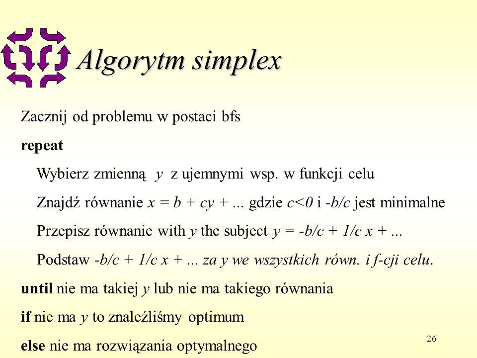 26 Algorytm simplex Zacznij od problemu w postaci bfs repeat Wybierz zmienną y z ujemnymi wsp. w funkcji celu Znajdź równanie x = b + cy +... gdzie c<