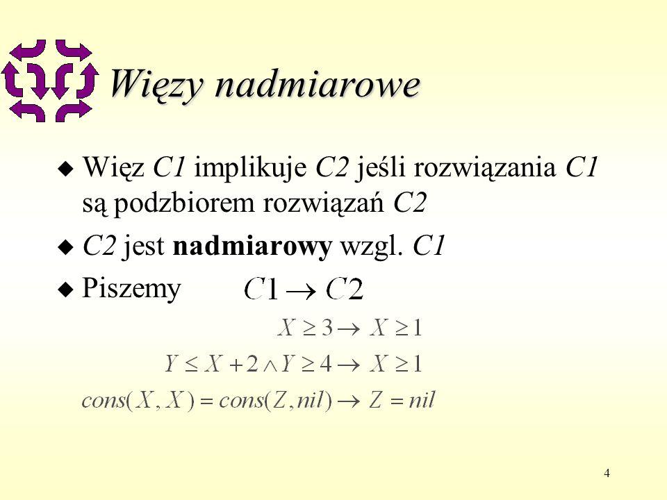4 Więzy nadmiarowe u Więz C1 implikuje C2 jeśli rozwiązania C1 są podzbiorem rozwiązań C2 u C2 jest nadmiarowy wzgl. C1 u Piszemy