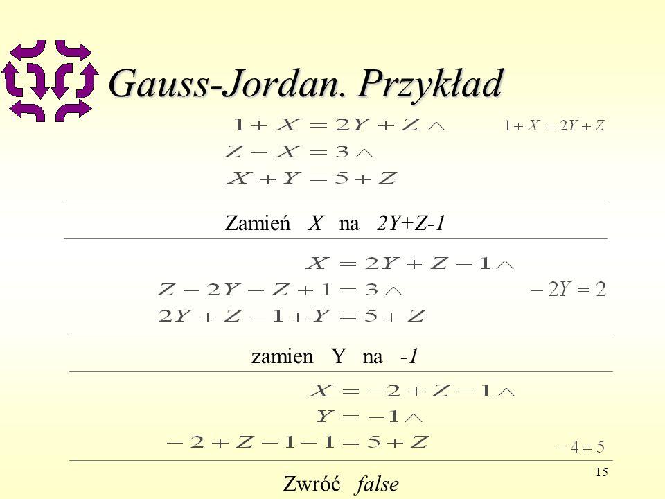15 Gauss-Jordan. Przykład Zamień X na 2Y+Z-1 zamien Y na -1 Zwróć false