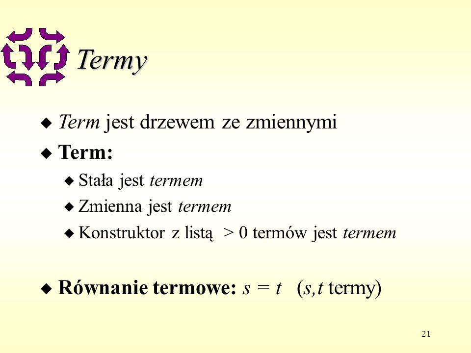 21 Termy u Term jest drzewem ze zmiennymi u Term: u Stała jest termem u Zmienna jest termem u Konstruktor z listą > 0 termów jest termem u Równanie termowe: s = t (s,t termy)