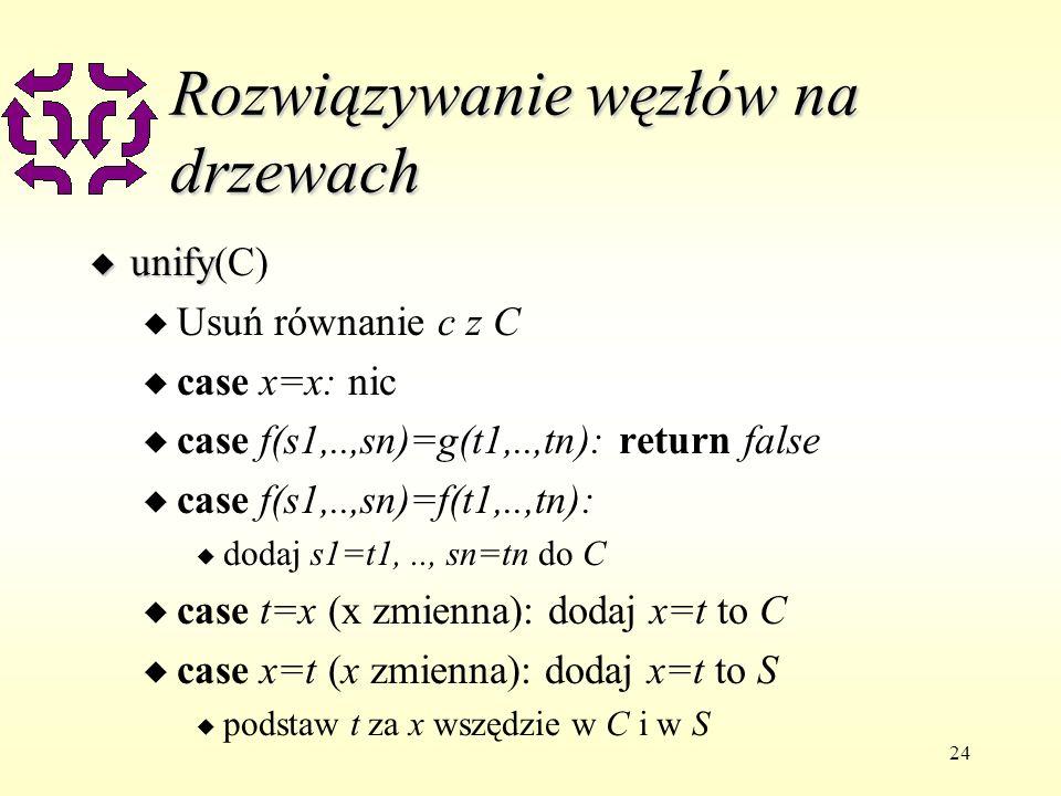 24 Rozwiązywanie węzłów na drzewach u unify u unify(C) u Usuń równanie c z C u case x=x: nic u case f(s1,..,sn)=g(t1,..,tn): return false u case f(s1,..,sn)=f(t1,..,tn): u dodaj s1=t1,.., sn=tn do C u case t=x (x zmienna): dodaj x=t to C u case x=t (x zmienna): dodaj x=t to S u podstaw t za x wszędzie w C i w S