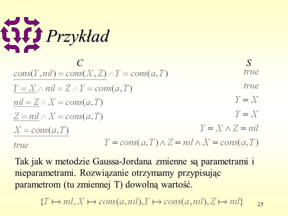 25 Przykład CS Tak jak w metodzie Gaussa-Jordana zmienne są parametrami i nieparametrami.