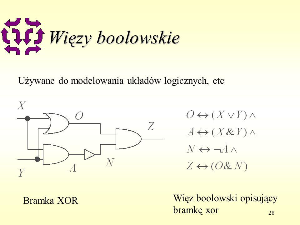 28 Więzy boolowskie Używane do modelowania układów logicznych, etc Bramka XOR Więz boolowski opisujący bramkę xor
