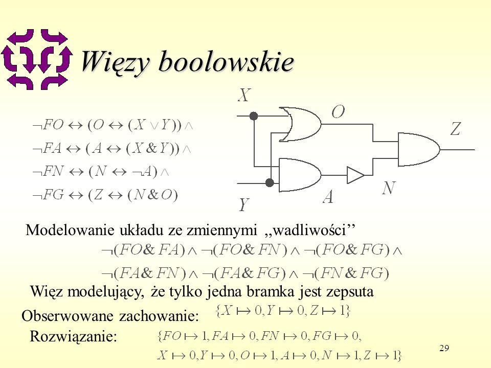 29 Więzy boolowskie Modelowanie układu ze zmiennymi,,wadliwości Więz modelujący, że tylko jedna bramka jest zepsuta Obserwowane zachowanie: Rozwiązanie:
