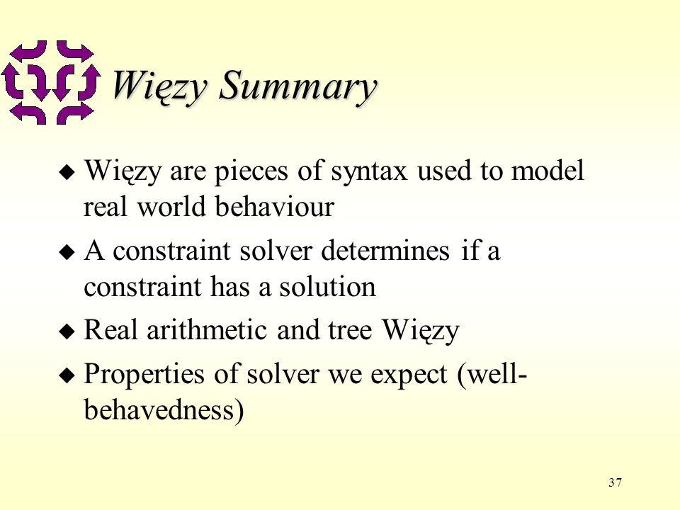 37 Więzy Summary u Więzy are pieces of syntax used to model real world behaviour u A constraint solver determines if a constraint has a solution u Real arithmetic and tree Więzy u Properties of solver we expect (well- behavedness)