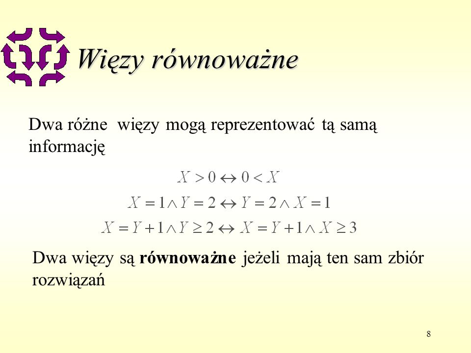 8 Więzy równoważne Dwa różne więzy mogą reprezentować tą samą informację Dwa więzy są równoważne jeżeli mają ten sam zbiór rozwiązań