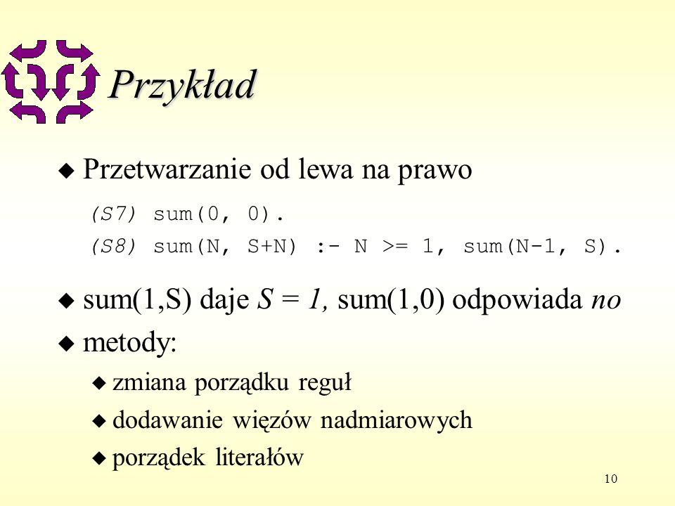 10 Przykład u Przetwarzanie od lewa na prawo u sum(1,S) daje S = 1, sum(1,0) odpowiada no u metody: u zmiana porządku reguł u dodawanie więzów nadmiarowych u porządek literałów (S7) sum(0, 0).