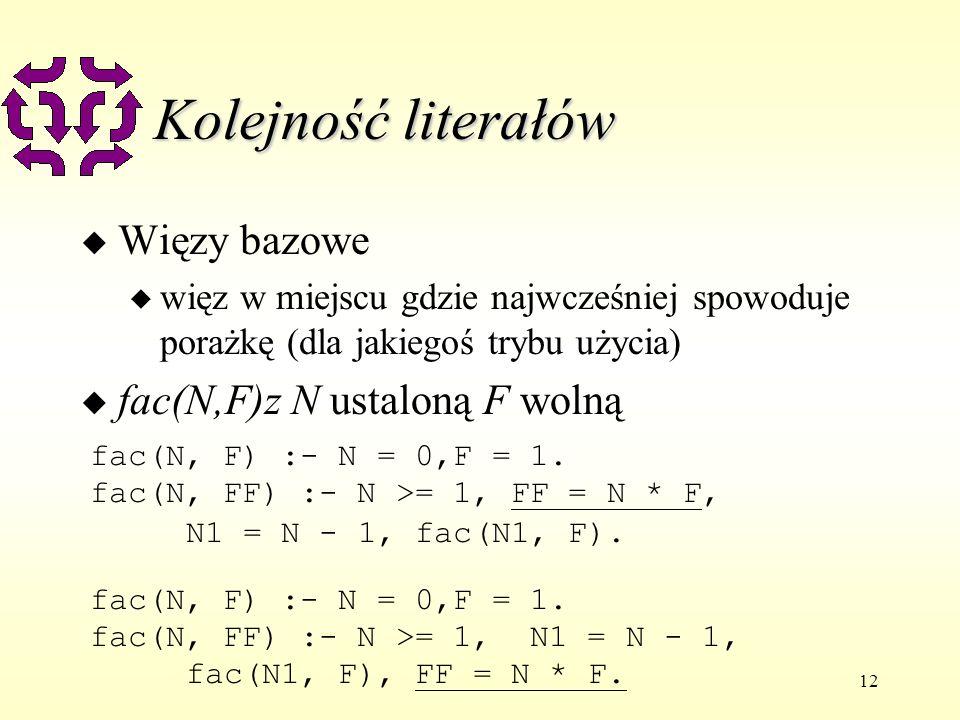 12 Kolejność literałów u Więzy bazowe u więz w miejscu gdzie najwcześniej spowoduje porażkę (dla jakiegoś trybu użycia) u fac(N,F)z N ustaloną F wolną fac(N, F) :- N = 0,F = 1.
