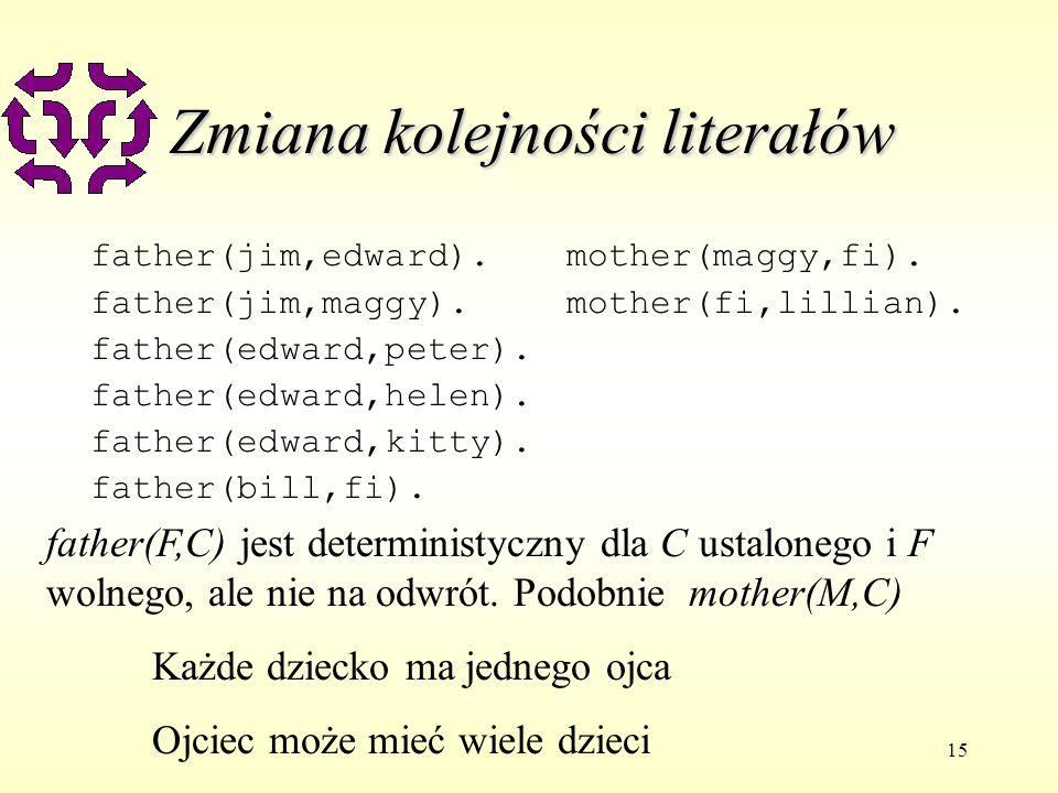 15 Zmiana kolejności literałów father(jim,edward).