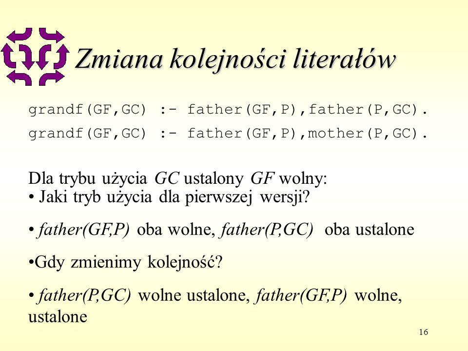 16 Zmiana kolejności literałów grandf(GF,GC) :- father(GF,P),father(P,GC).