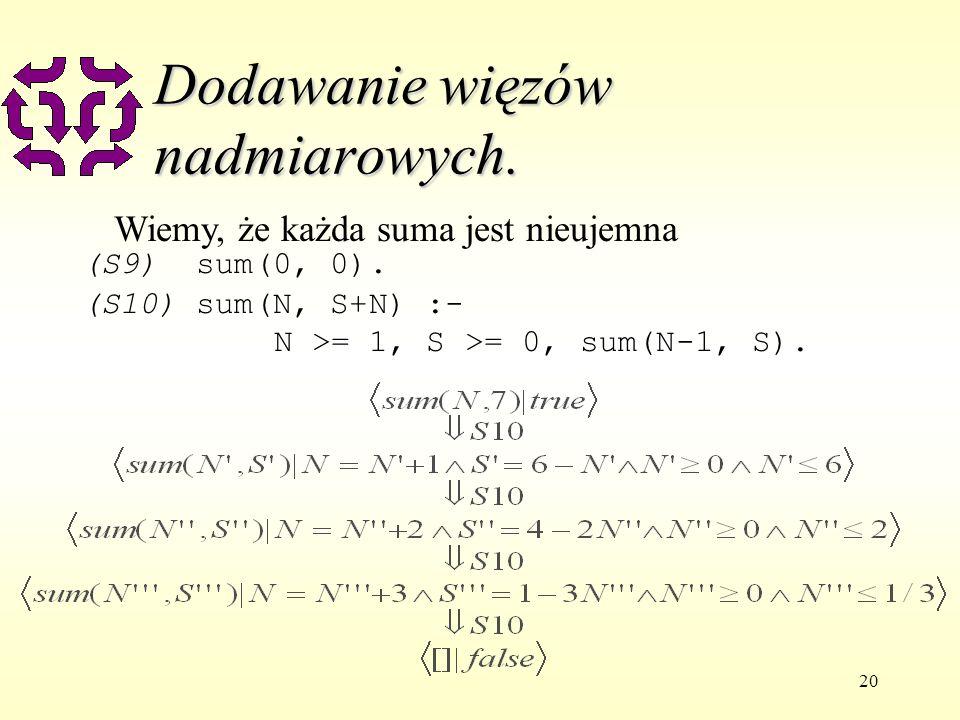 20 Dodawanie więzów nadmiarowych. Wiemy, że każda suma jest nieujemna (S9) sum(0, 0).