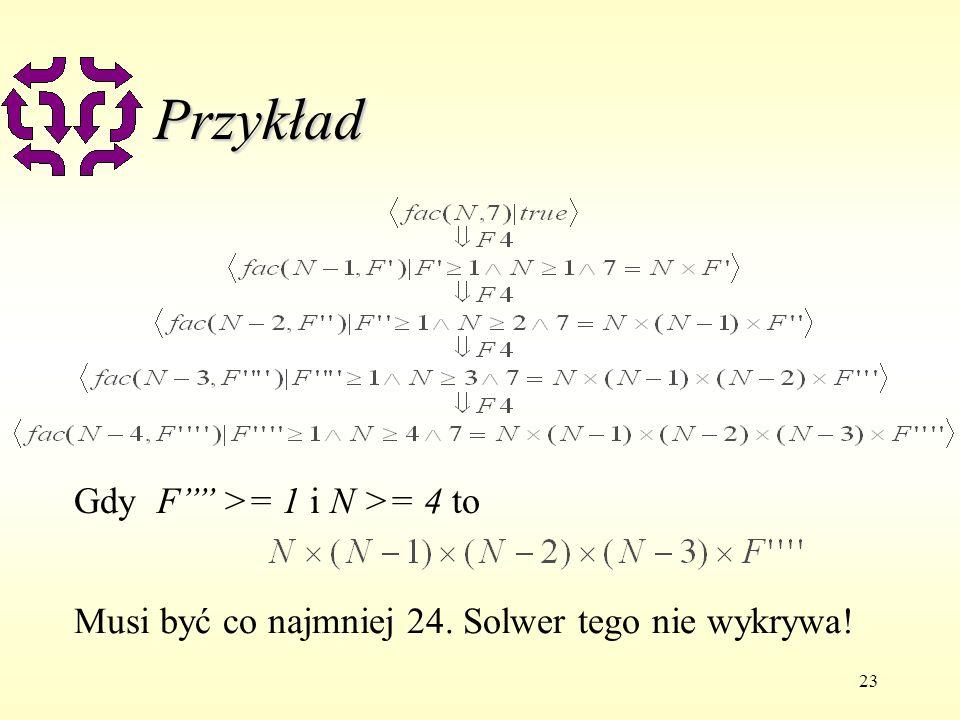 23 Przykład Gdy F >= 1 i N >= 4 to Musi być co najmniej 24. Solwer tego nie wykrywa!