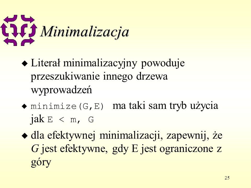 25 Minimalizacja u Literał minimalizacyjny powoduje przeszukiwanie innego drzewa wyprowadzeń minimize(G,E) ma taki sam tryb użycia jak E < m, G u dla efektywnej minimalizacji, zapewnij, że G jest efektywne, gdy E jest ograniczone z góry