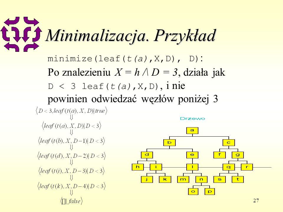 27 Minimalizacja.