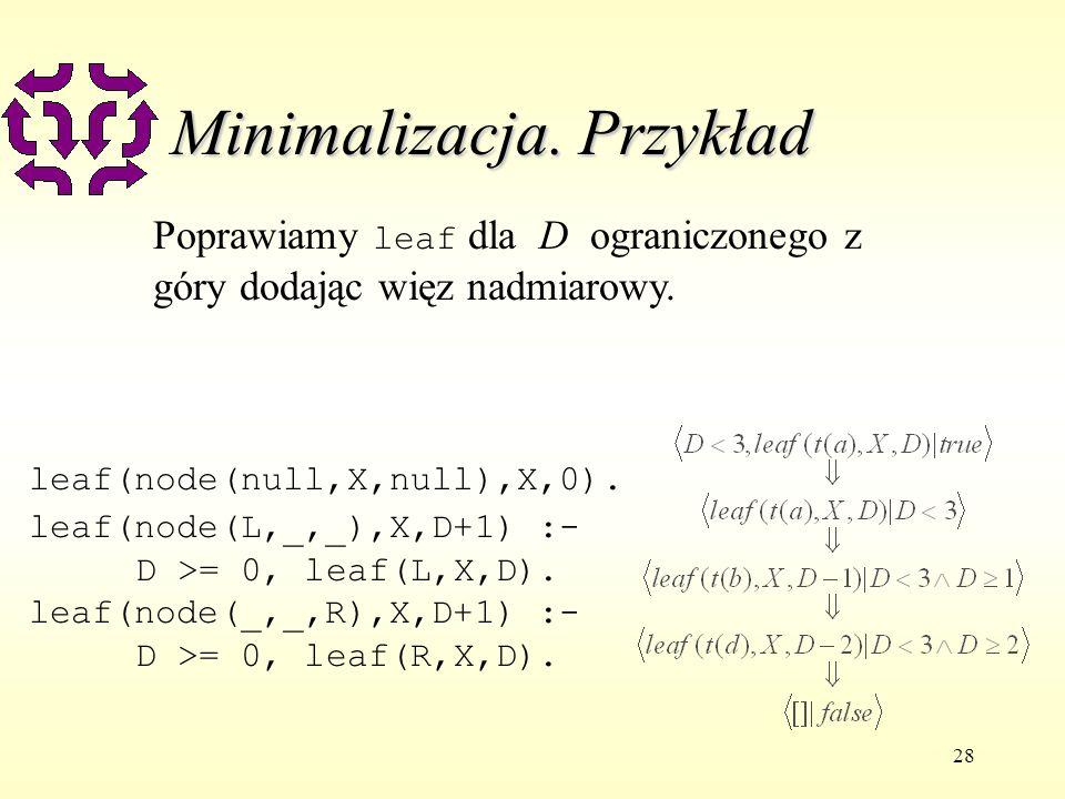 28 Minimalizacja. Przykład Poprawiamy leaf dla D ograniczonego z góry dodając więz nadmiarowy.