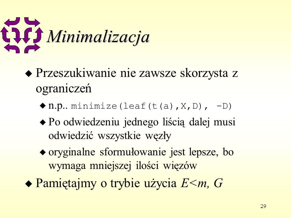 29 Minimalizacja u Przeszukiwanie nie zawsze skorzysta z ograniczeń n.p..