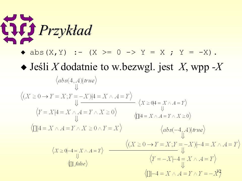 32 Przykład u abs(X,Y) :- (X >= 0 -> Y = X ; Y = -X).