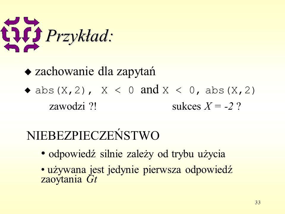 33 Przykład: zachowanie dla zapytań abs(X,2), X < 0 and X < 0, abs(X,2) zawodzi .