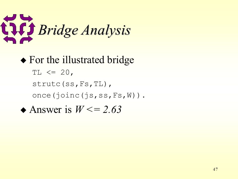47 Bridge Analysis u For the illustrated bridge TL <= 20, strutc(ss,Fs,TL), once(joinc(js,ss,Fs,W)).