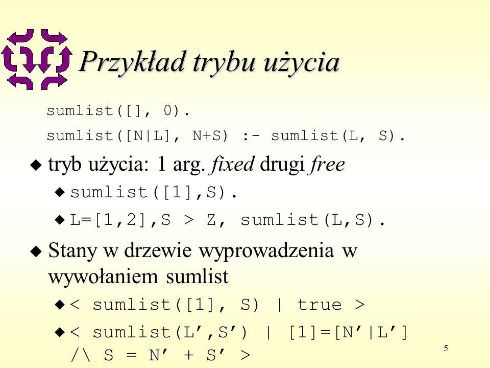 5 Przykład trybu użycia u tryb użycia: 1 arg. fixed drugi free u sumlist([1],S).