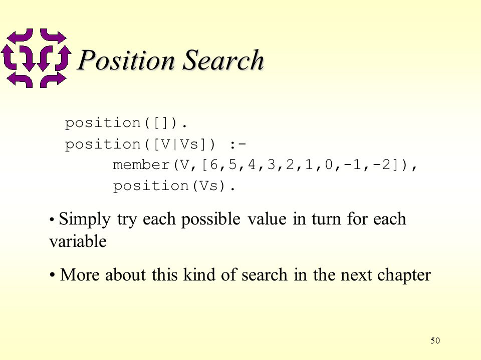 50 Position Search position([]). position([V|Vs]) :- member(V,[6,5,4,3,2,1,0,-1,-2]), position(Vs).