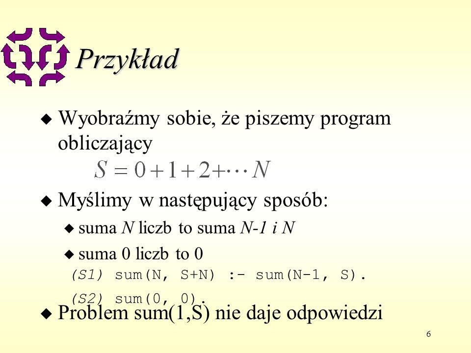 6 Przykład u Wyobraźmy sobie, że piszemy program obliczający u Myślimy w następujący sposób: u suma N liczb to suma N-1 i N u suma 0 liczb to 0 u Problem sum(1,S) nie daje odpowiedzi (S1) sum(N, S+N) :- sum(N-1, S).