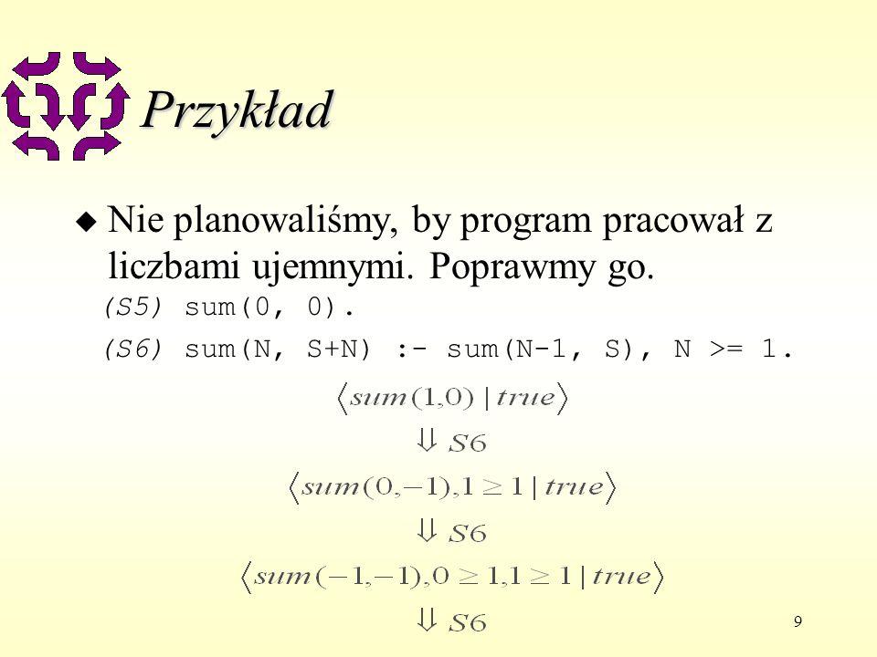 9 Przykład u Nie planowaliśmy, by program pracował z liczbami ujemnymi.