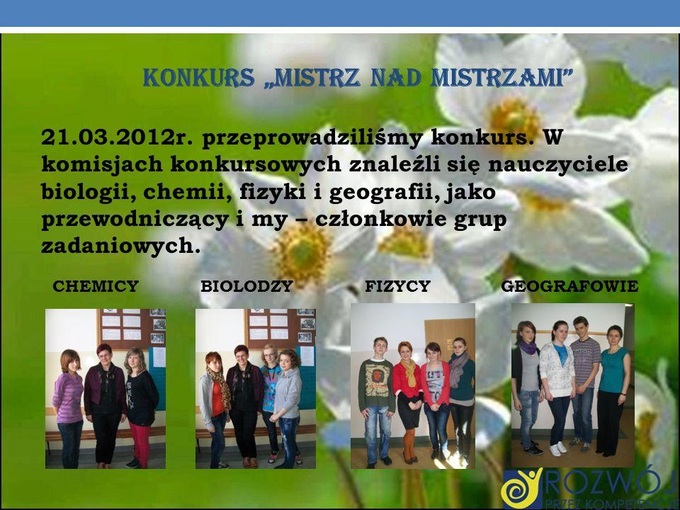 KONKURS MISTRZ NAD MISTRZAMI 21.03.2012r. przeprowadziliśmy konkurs.