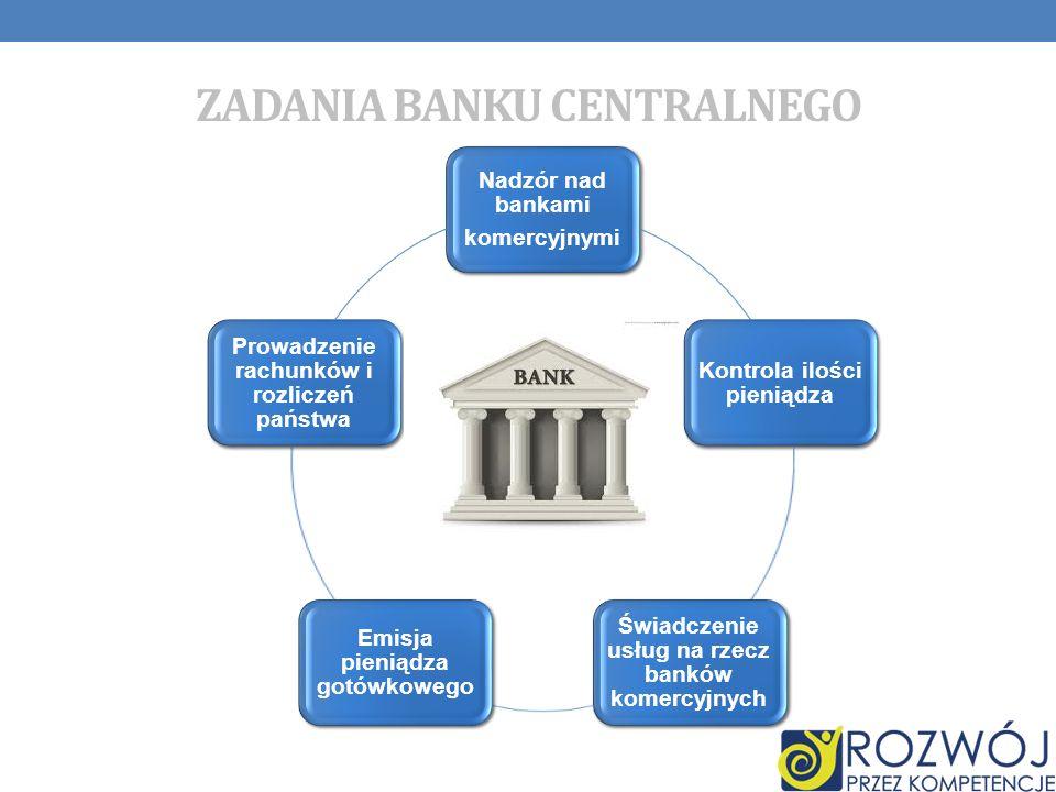 ZADANIA BANKU CENTRALNEGO Nadzór nad bankami komercyjnymi Kontrola ilości pieniądza Świadczenie usług na rzecz banków komercyjnych Emisja pieniądza gotówkowego Prowadzenie rachunków i rozliczeń państwa