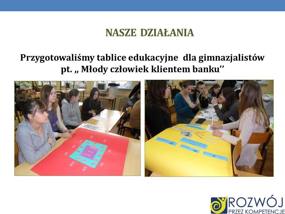 NASZE DZIAŁANIA Przygotowaliśmy tablice edukacyjne dla gimnazjalistów pt.,, Młody człowiek klientem banku