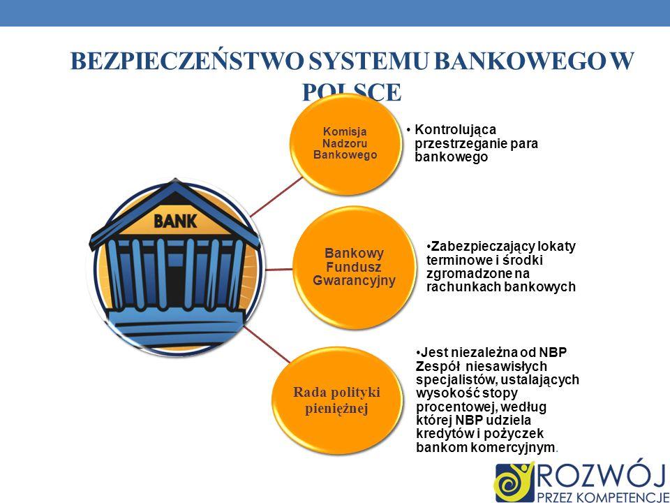 BEZPIECZEŃSTWO SYSTEMU BANKOWEGO W POLSCE Komisja Nadzoru Bankowego Kontrolująca przestrzeganie para bankowego Bankowy Fundusz Gwarancyjny Zabezpieczający lokaty terminowe i środki zgromadzone na rachunkach bankowych Rada polityki pieniężnej Jest niezależna od NBP Zespół niesawisłych specjalistów, ustalających wysokość stopy procentowej, według której NBP udziela kredytów i pożyczek bankom komercyjnym.