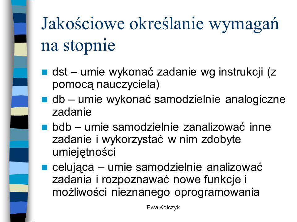 Ewa Kołczyk Przedmiotowy system oceniania wymagania (na poszczególne stopnie) regulamin (kontrakt) narzędzia oceny sposób ustalania oceny końcowej