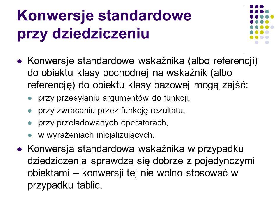 Konwersje standardowe przy dziedziczeniu Konwersje standardowe wskaźnika (albo referencji) do obiektu klasy pochodnej na wskaźnik (albo referencję) do