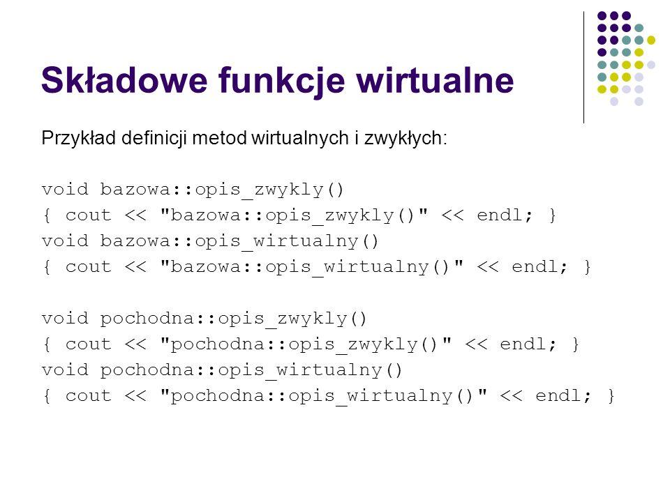 Składowe funkcje wirtualne Przykład definicji metod wirtualnych i zwykłych: void bazowa::opis_zwykly() { cout <<