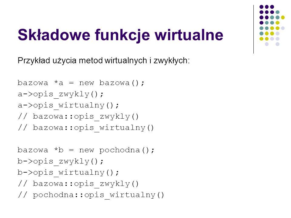 Składowe funkcje wirtualne Przykład użycia metod wirtualnych i zwykłych: bazowa *a = new bazowa(); a->opis_zwykly(); a->opis_wirtualny(); // bazowa::o