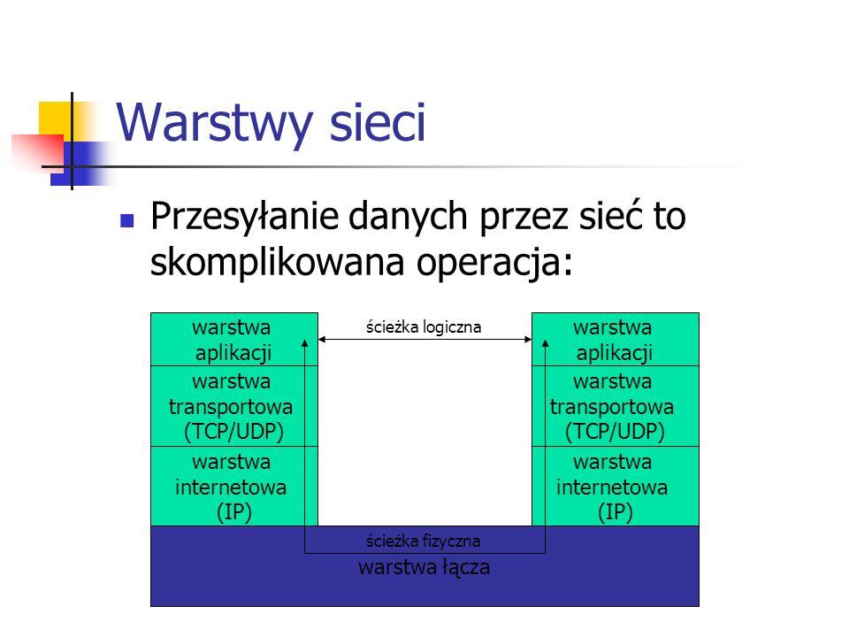 Warstwy sieci Warstwa łącza definiuje konkretny interfejs sieciowy (karta ethernetowa czy łącze PPP) i przesyła datagramy IP fizycznym łączem (do sieci lokalnej i w świat) – Java nie ma dostępu do tej warstwy.