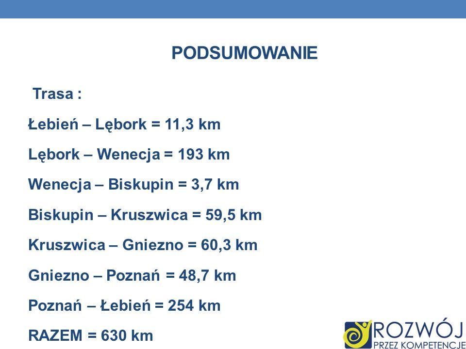 PODSUMOWANIE Trasa : Łebień – Lębork = 11,3 km Lębork – Wenecja = 193 km Wenecja – Biskupin = 3,7 km Biskupin – Kruszwica = 59,5 km Kruszwica – Gniezn