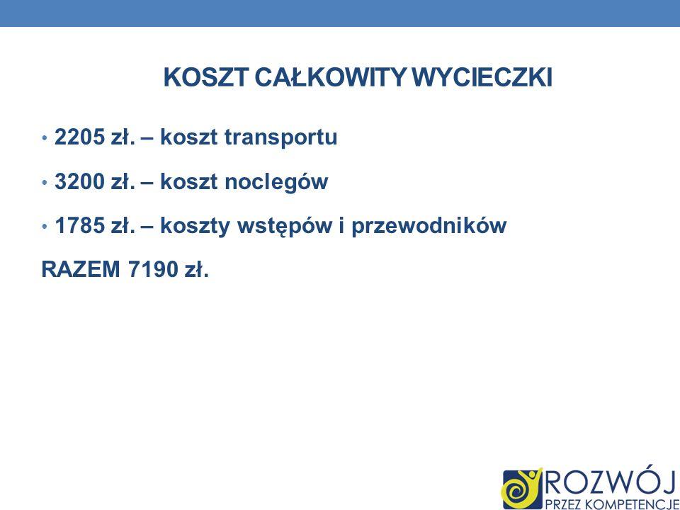 KOSZT CAŁKOWITY WYCIECZKI 2205 zł. – koszt transportu 3200 zł. – koszt noclegów 1785 zł. – koszty wstępów i przewodników RAZEM 7190 zł.
