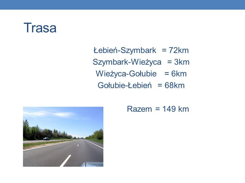 Trasa Łebień-Szymbark = 72km Szymbark-Wieżyca = 3km Wieżyca-Gołubie = 6km Gołubie-Łebień = 68km Razem = 149 km