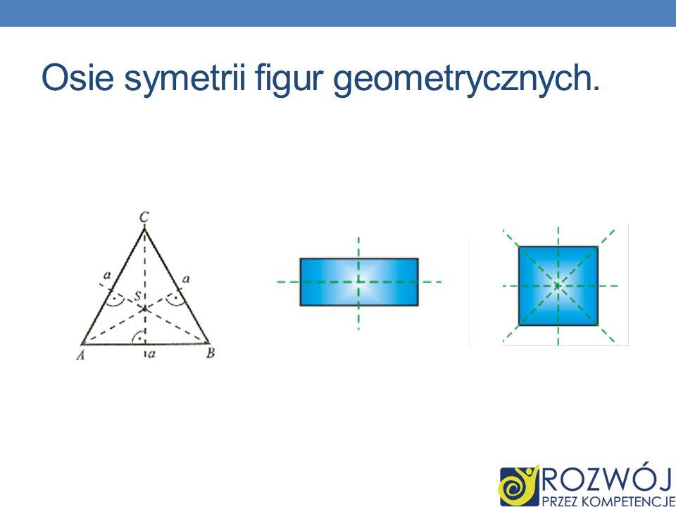 Osie symetrii figur geometrycznych.