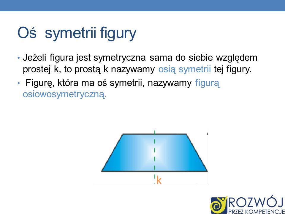 Oś symetrii figury Jeżeli figura jest symetryczna sama do siebie względem prostej k, to prostą k nazywamy osią symetrii tej figury. Figurę, która ma o