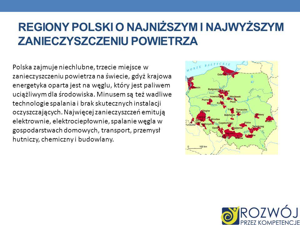 REGIONY POLSKI O NAJNIŻSZYM I NAJWYŻSZYM ZANIECZYSZCZENIU POWIETRZA Polska zajmuje niechlubne, trzecie miejsce w zanieczyszczeniu powietrza na świecie