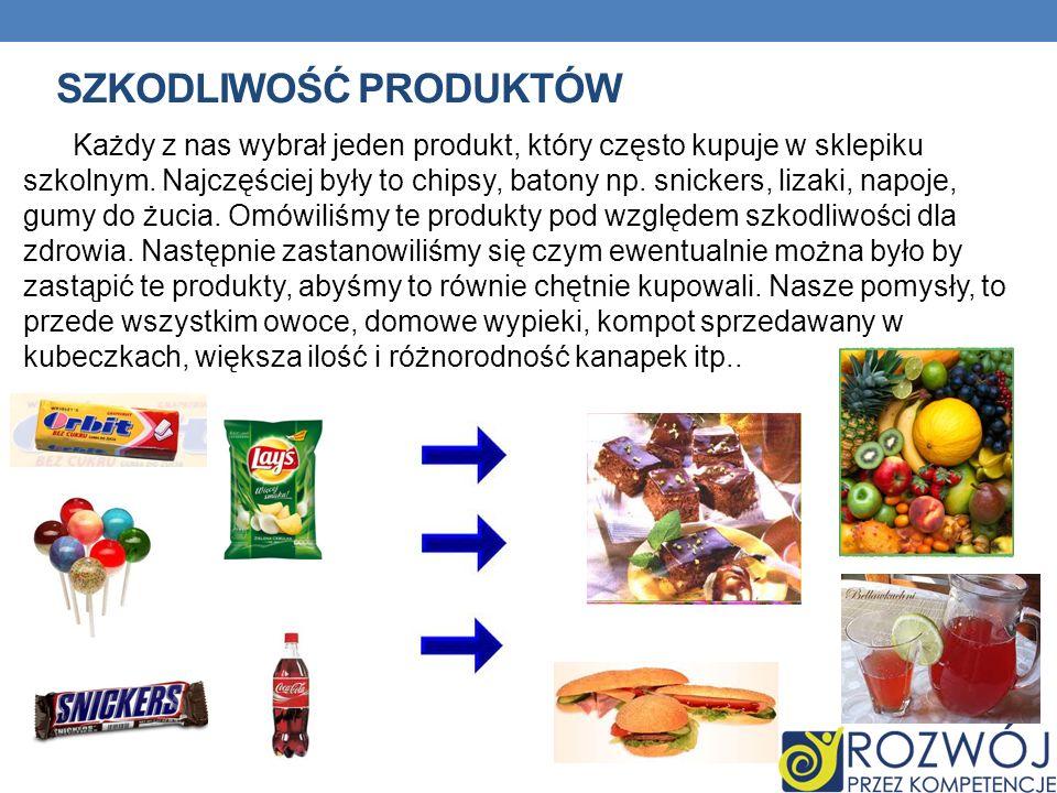 SZKODLIWOŚĆ PRODUKTÓW Każdy z nas wybrał jeden produkt, który często kupuje w sklepiku szkolnym.