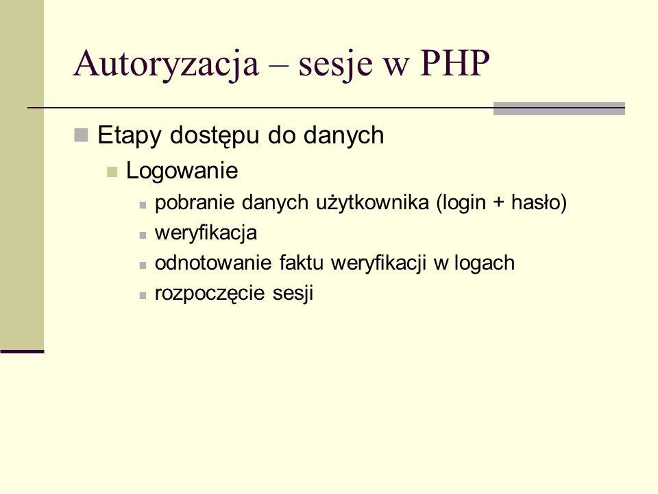 Autoryzacja – sesje w PHP Etapy dostępu do danych Logowanie pobranie danych użytkownika (login + hasło) weryfikacja odnotowanie faktu weryfikacji w lo