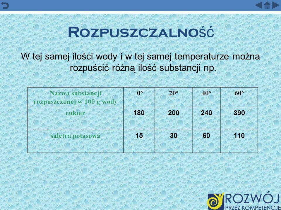 Rozpuszczalno ść W tej samej ilości wody i w tej samej temperaturze można rozpuścić różną ilość substancji np. Nazwa substancji rozpuszczonej w 100 g