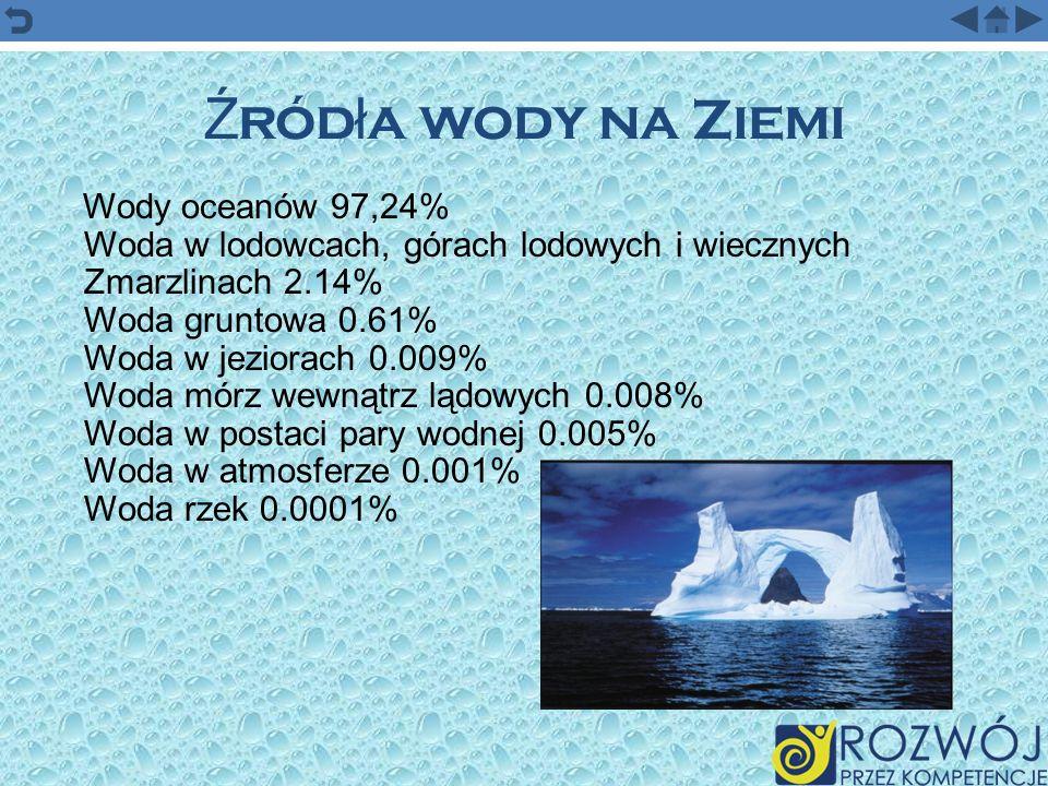 Ź ród ł a wody na Ziemi Wody oceanów 97,24% Woda w lodowcach, górach lodowych i wiecznych Zmarzlinach 2.14% Woda gruntowa 0.61% Woda w jeziorach 0.009